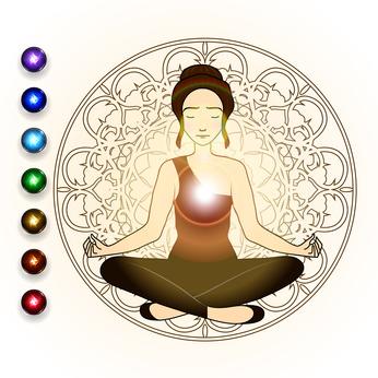 Grenze, Selbstliebe, Liebe, Beziehung, Yoga, Balance, Chakra, Seele