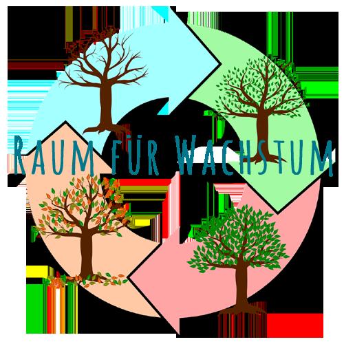 Jahreszeiten, Rauhnächte, Kreislauf, Wachstum, Raum